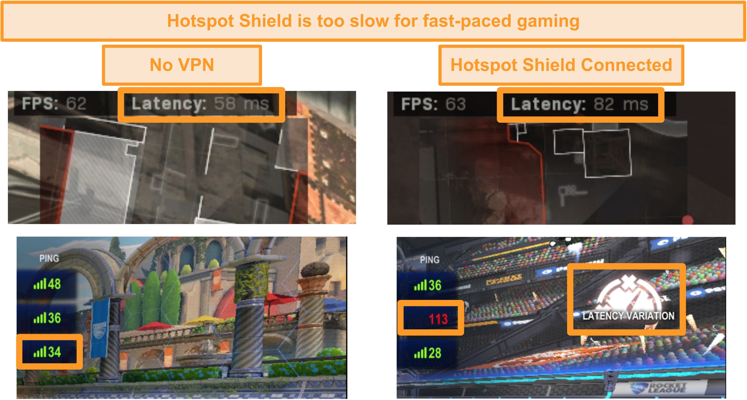Screenshot of Call of Duty: Modern Warfare and Rocket League tested for latency increases when connected to Hotspot Shield VPN on PC.