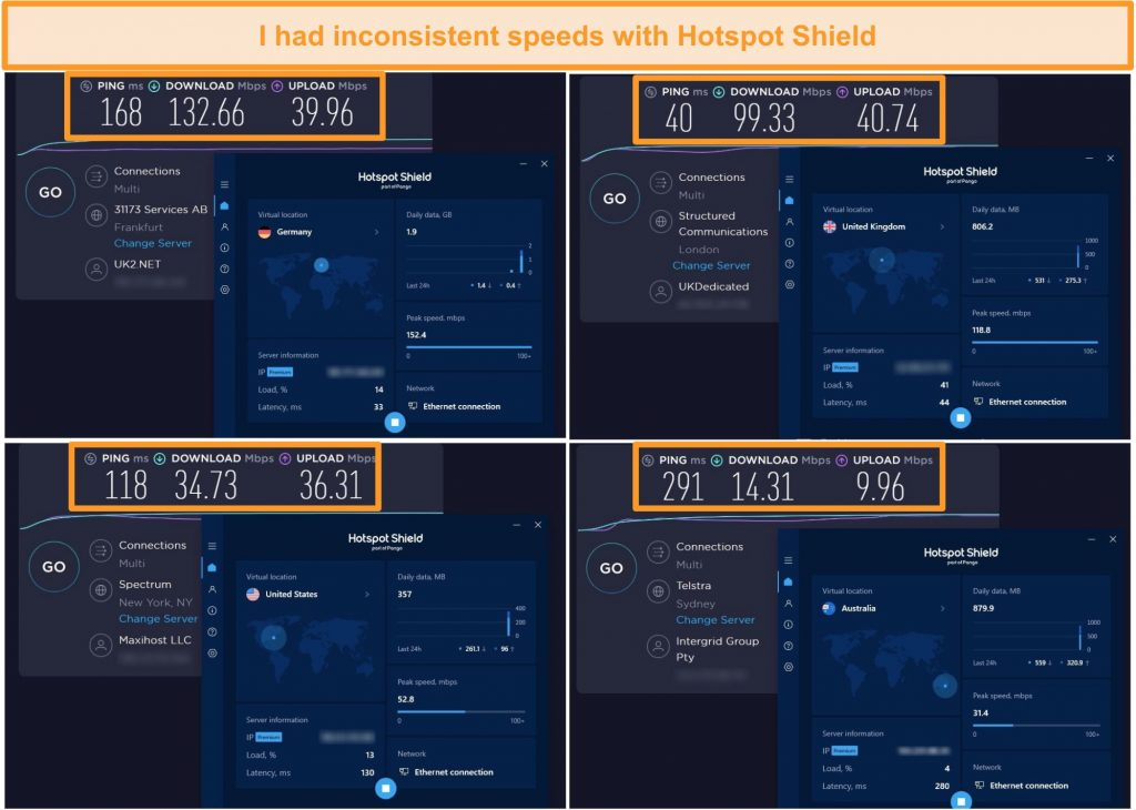 Screenshot of Hotspot Shield speed tests from Germany, the UK, the US, and Australia