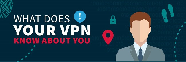 Infographics presentation for What Does Your VPN Know About You slogan