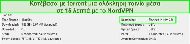 Το στιγμιότυπο οθόνης της διεπαφής Vuze που δείχνει μια πλήρη ταινία λήφθηκε σε λιγότερο από 15 λεπτά ενώ συνδέθηκε με το NordVPN