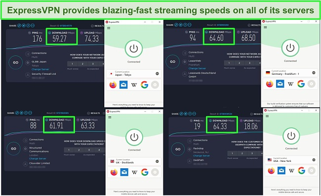 Screenshot of a ExpressVPN speed test showing fast speeds across 4 global servers