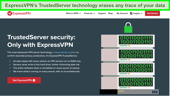 Screenshot of a page on ExpressVPN's website describing TrustedServer technology