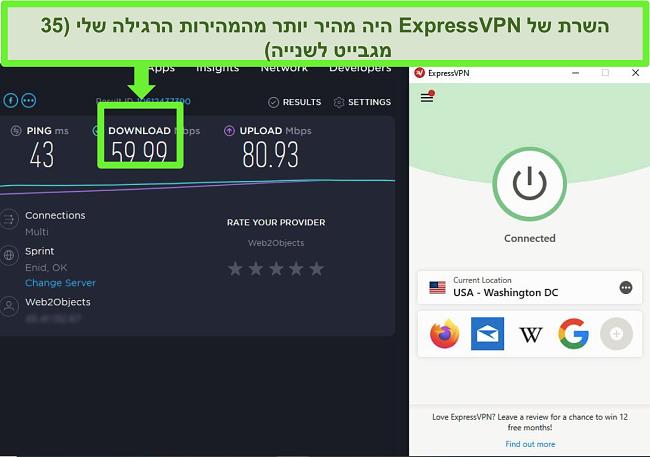 מכשירי ה- VPN הטובים ביותר לשימוש עבור מהירויות המהירות המהירות ביותר של