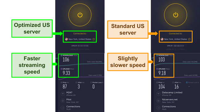 Screenshots of CyberGhost speed test results when connected to an optimized server and a standard server.