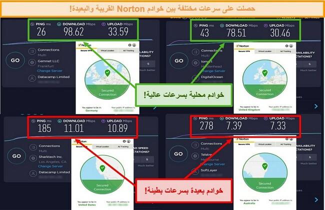 لقطة شاشة لاختبارات سرعة Norton Secure VPN أثناء الاتصال بخوادم ألمانيا والمملكة المتحدة والولايات المتحدة وأستراليا