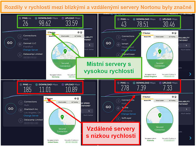 Screenshot z testů rychlosti Norton Secure VPN při připojení k německým, britským, americkým a australským serverům.