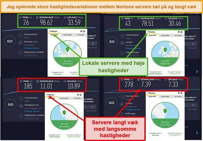 Skærmbillede af Norton Secure VPN-hastighedstest, når det er forbundet til tyske, UK, USA og australske servere