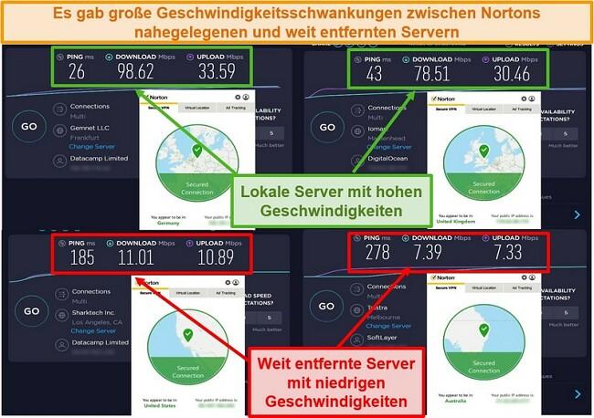 Screenshot von Norton Secure VPN-Geschwindigkeitstests bei Verbindung mit deutschen, britischen, US-amerikanischen und australischen Servern