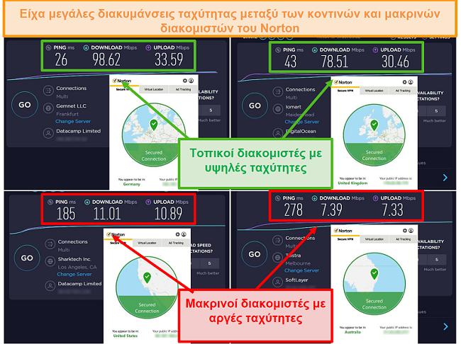 Στιγμιότυπο οθόνης δοκιμών ταχύτητας Norton Secure VPN ενώ είστε συνδεδεμένοι σε διακομιστές Γερμανίας, ΗΒ, ΗΠΑ και Αυστραλίας.