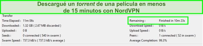 Captura de pantalla de la interfaz de Vuze que muestra que se descargó una película completa en menos de 15 minutos mientras estaba conectado a NordVPN