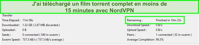 Capture d'écran de l'interface Vuze montrant un film complet téléchargé en moins de 15 minutes alors qu'il était connecté à NordVPN