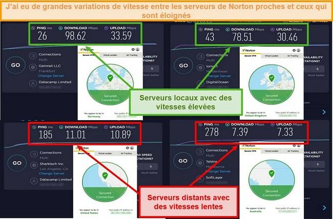 Capture d'écran des tests de vitesse Norton Secure VPN lors d'une connexion à des serveurs allemands, britanniques, américains et australiens
