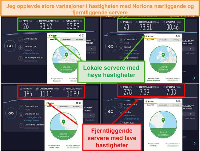 Skjermbilde av Norton Secure VPN-hastighetstester mens du er koblet til tyske, britiske, amerikanske og australske servere.