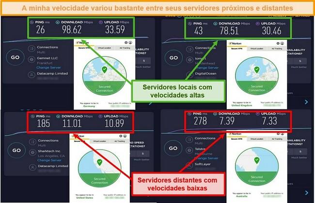 Captura de tela dos testes de velocidade do Norton Secure VPN enquanto conectado a servidores da Alemanha, Reino Unido, EUA e Austrália.