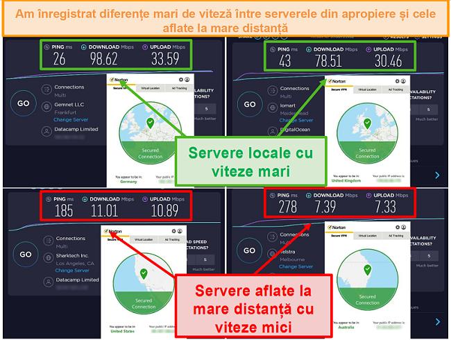 Captură de ecran a testelor de viteză Norton Secure VPN în timp ce sunteți conectat la servere germane, britanice, americane și australiene.