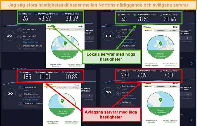 Skärmdump av Norton Secure VPN-hastighetstester när du är ansluten till tyska, brittiska, amerikanska och australiska servrar.