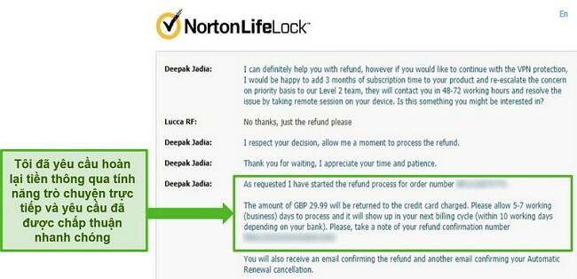 Ảnh chụp màn hình yêu cầu hoàn lại tiền thông qua cuộc trò chuyện trực tiếp 24/7 của Norton Secure VPN