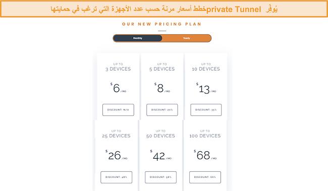 لقطة شاشة لهيكل التسعير المرن الخاص بـ Private Tunnel.