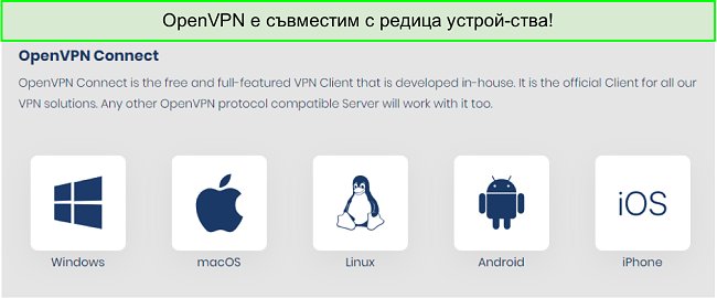 Екранна снимка на устройства, на които можете да получите OpenVPN.