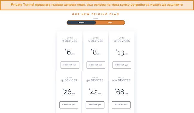 Екранна снимка на гъвкавата ценова структура на Private Tunnel.