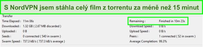 Screenshot rozhraní Vuze zobrazující celý film byl stažen za méně než 15 minut při připojení k NordVPN