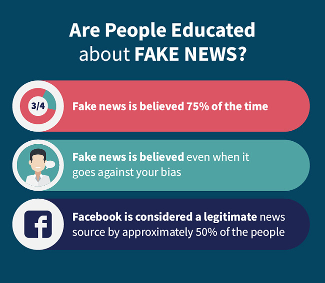 Do you believe in Fake News