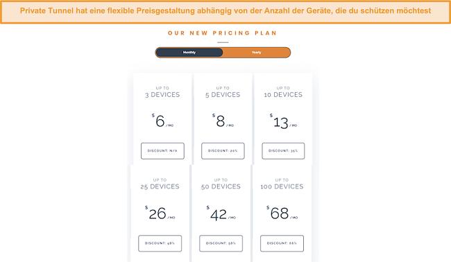 Screenshot der flexiblen Preisstruktur von Private Tunnel.