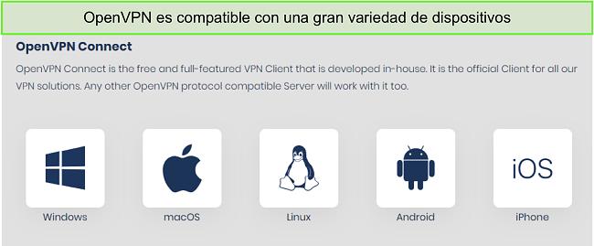 Captura de pantalla de los dispositivos en los que puede obtener OpenVPN.