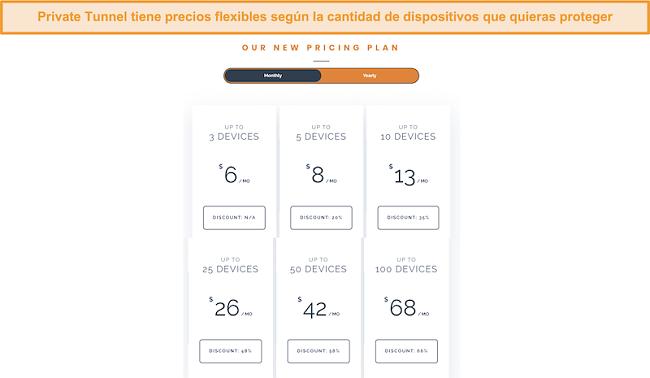 Captura de pantalla de la estructura de precios flexible de Private Tunnel.