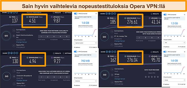 Kuvakaappaus Opera VPN -nopeustestin tuloksista.