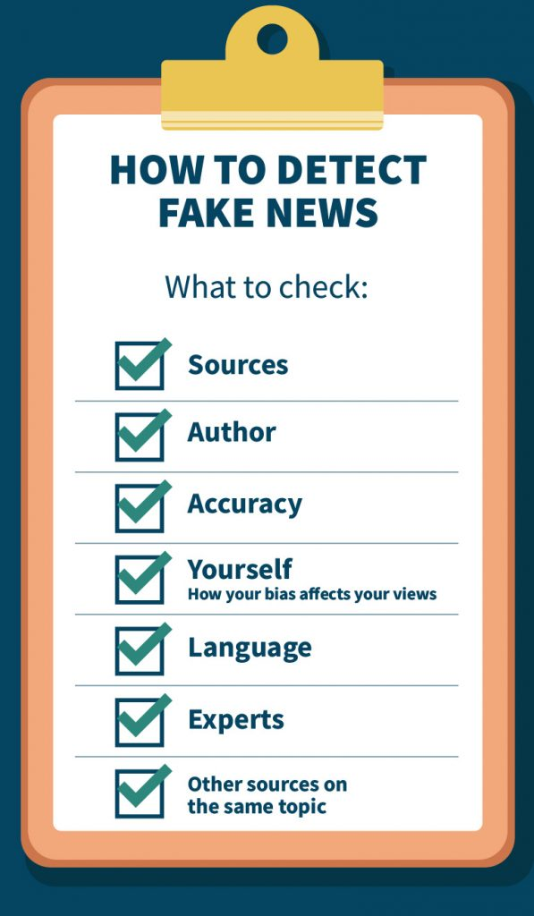 Check the Facts to see if the news is real or fake