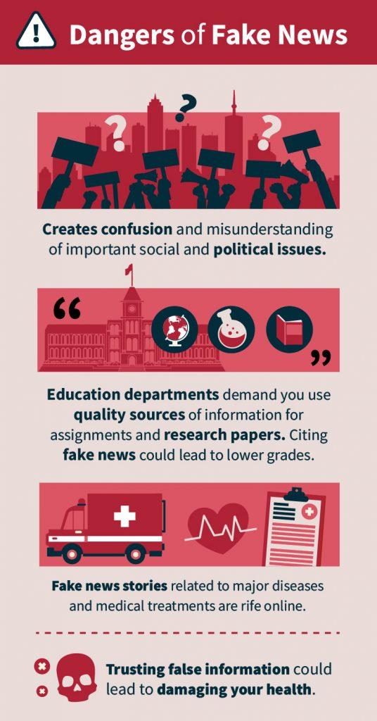 Dangers of Fake News