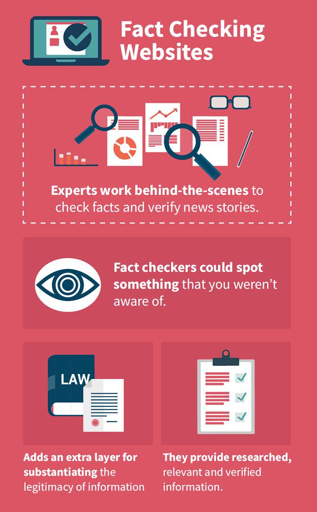 Fact Check the News