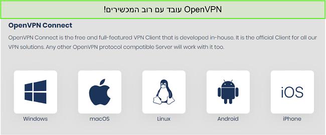 צילום מסך של מכשירים שניתן להפעיל עליהם את OpenVPN.