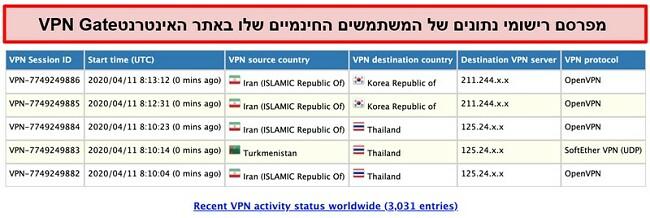 צילום מסך של יומני המשתמשים של VPNGate באתר