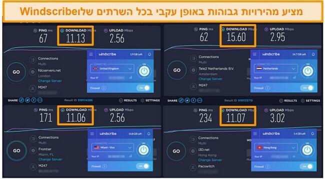 צילום מסך של תוצאות בדיקת מהירות עבור Windscribe VPN ושרתיה בבריטניה, הולנד, ארצות הברית והונג קונג