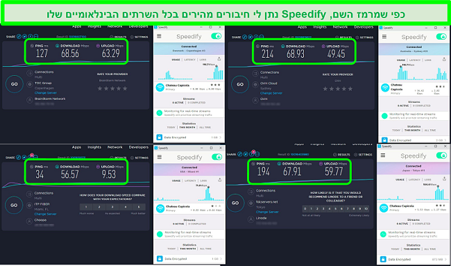צילום מסך של בדיקות מהירות בזמן ש- Speedify מחובר לשרתים בדנמרק, אוסטרליה, ארה