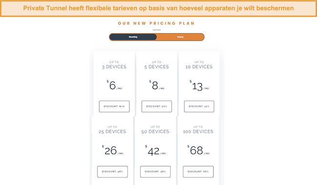 Screenshot van de flexibele prijsstructuur van Private Tunnel.