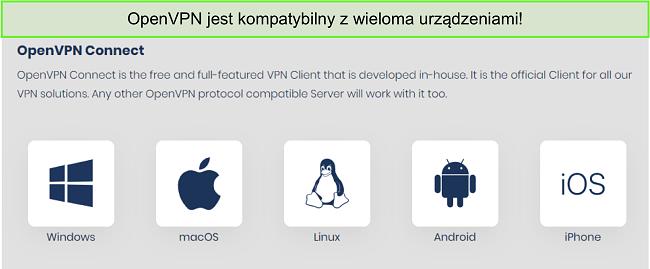 Zrzut ekranu urządzeń, na których można uruchomić OpenVPN.