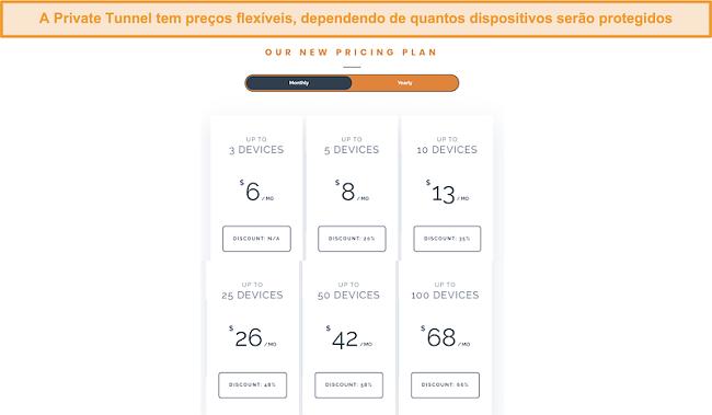 Captura de tela da estrutura de preços flexível do Túnel Privado.