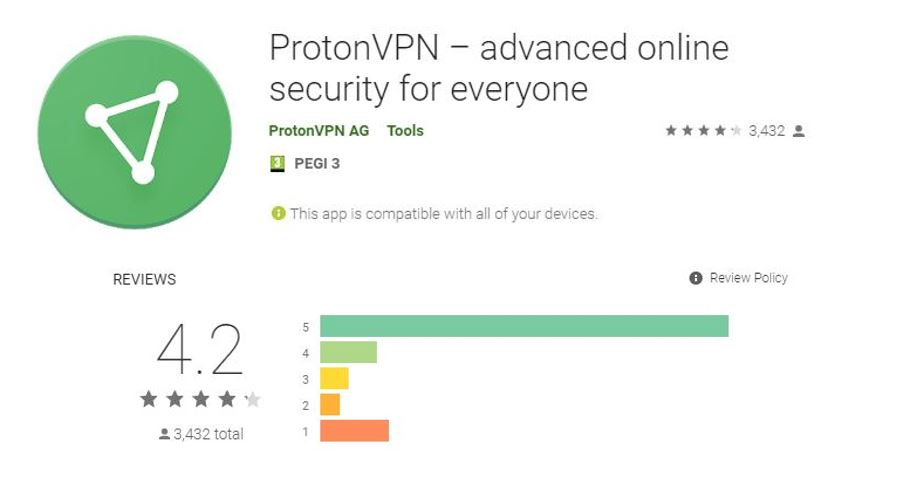 5 Best & Fastest (REALLY FREE) VPNs for Android in 2019