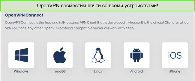 Скриншот устройств, на которых вы можете установить OpenVPN.