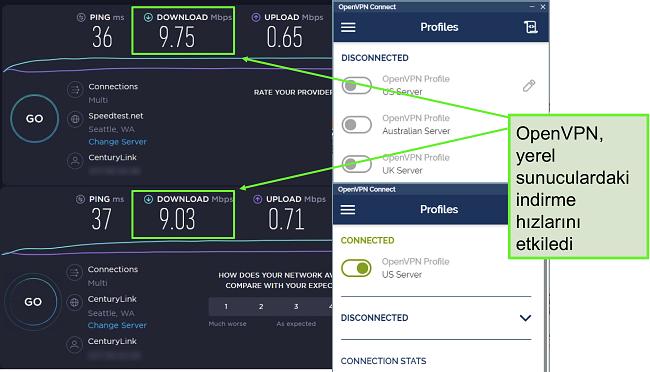 Çok benzer verilere sahip iki hız testinin ekran görüntüsü, her ikisi de bir Seattle sunucusu kullanıyor.