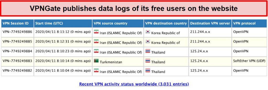 Screenshot of VPNGate's user logs on the website