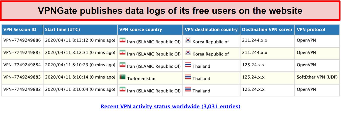 Screenshot of VPNGate's user logs on the website