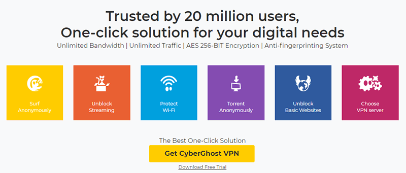CyberGhost VPN devices users