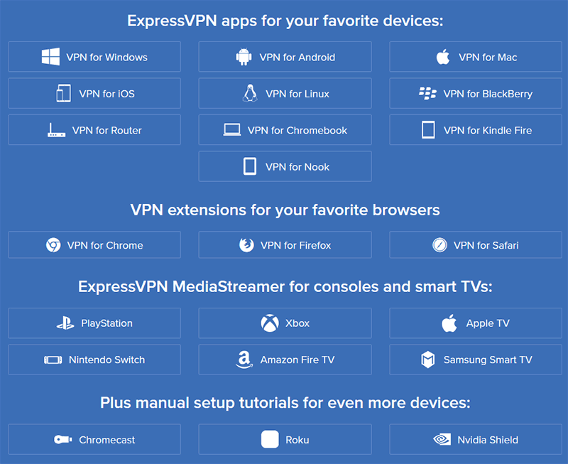 Expressvpn app devices