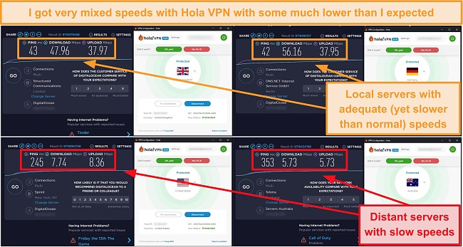 Screenshot of Hola VPN speed tests from the UK (47 Mbps), Germany (56 Mbps), US (7 Mbps), and Australia (5 Mbps).