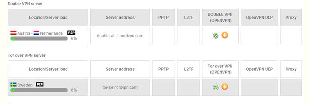 NordVPN Double VPN servers