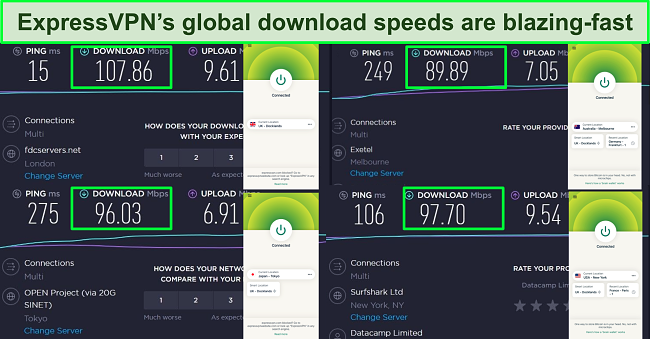 Screenshots of Ookla speed test results with ExpressVPN connected to multiple global servers.